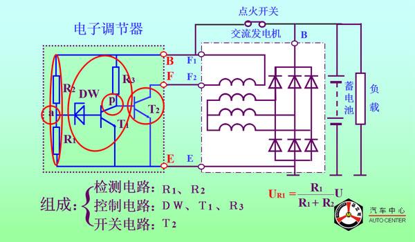 电子调节器的组成
